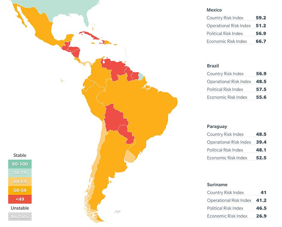 Political risk in South America
