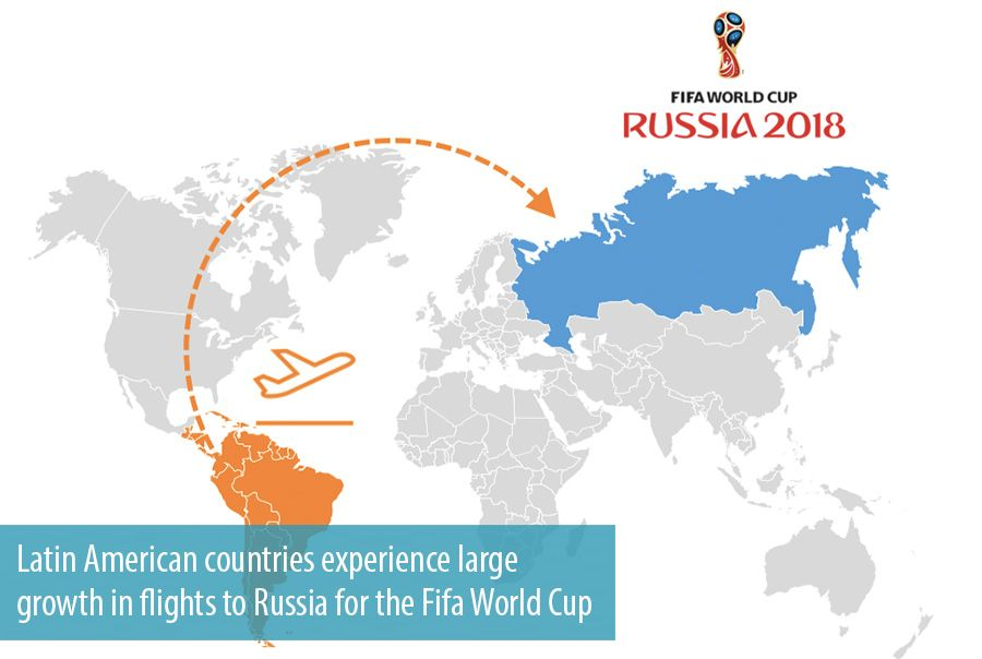 Latin American countries experience large growth in flights to Russia for the Fifa World Cup