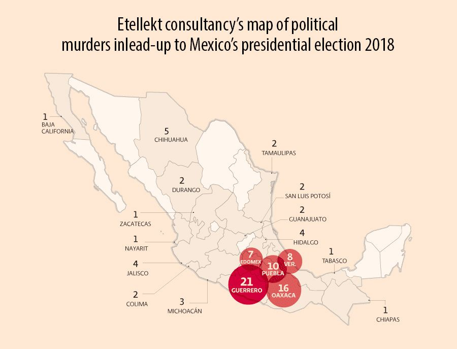 Etellekt consultancy's map of political murders in lead-up to Mexico's presidential election 2018