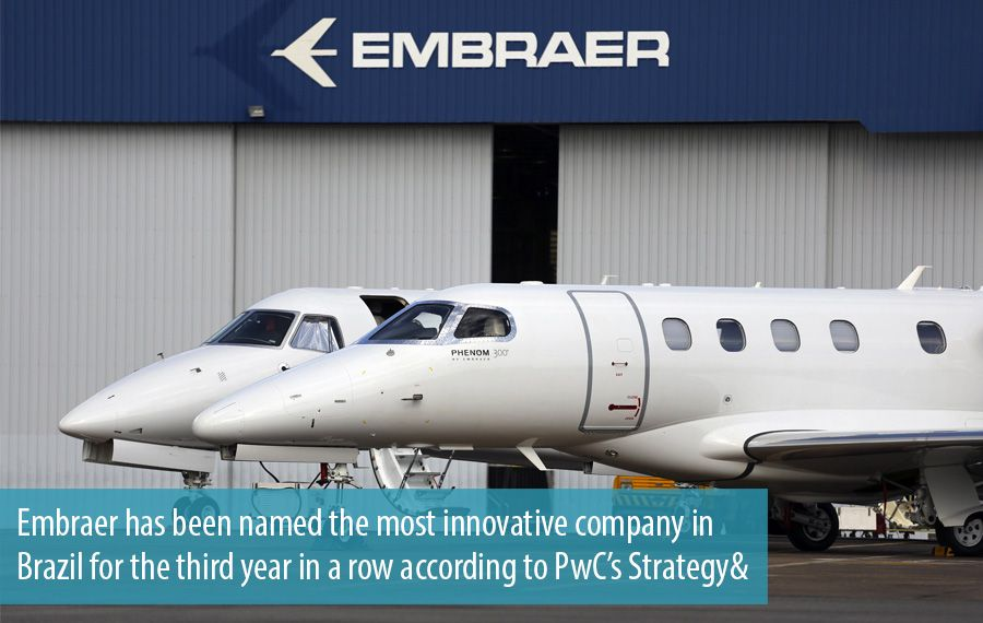 Embraer has been named the most innovative company in Brazil