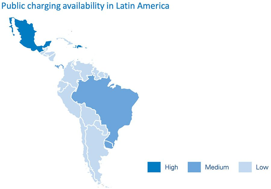 Public charging availability in Latin America