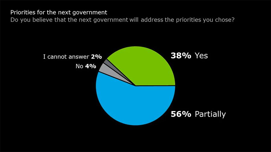Priorities for the next government
